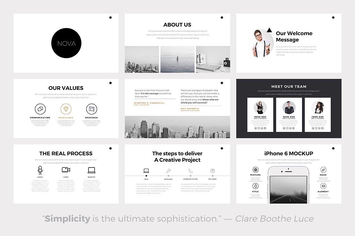 Best Minimalist PowerPoint Templates Best Minimal Keynote Themes Best Google Slides Themes