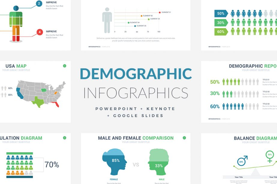 Demographic Demographic Infographics Templates - PowerPoint Templates - Keynote Themes - Google Slides