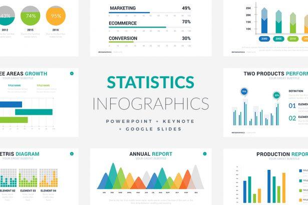 Statistics Infographic Templates - PowerPoint Templates - Keynote Themes - Google Slides