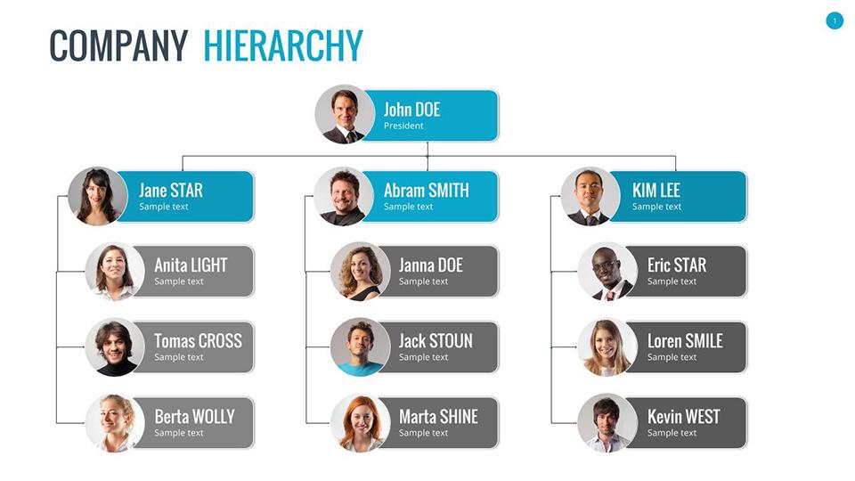 Organizational Charts Google Slides