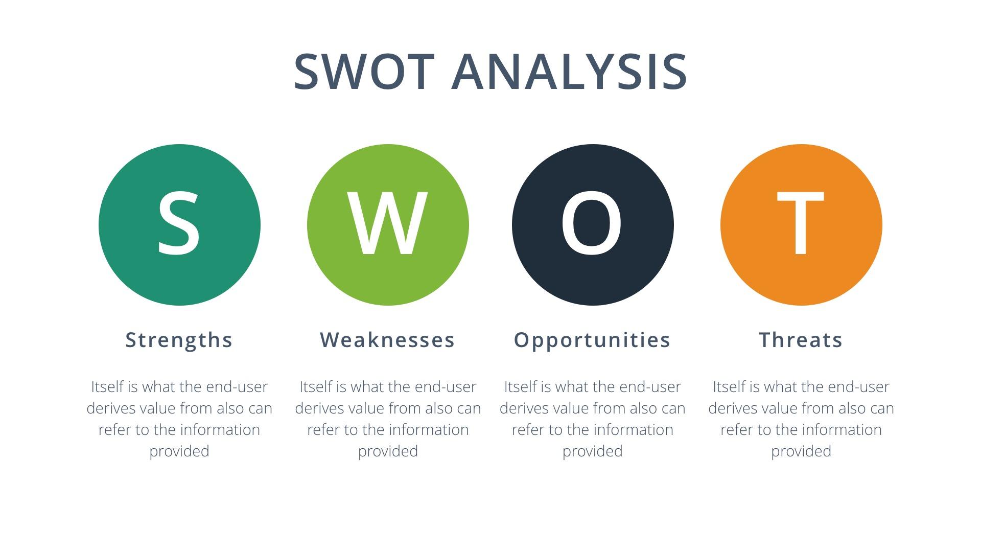 Free SWOT Analysis Google Slides Template