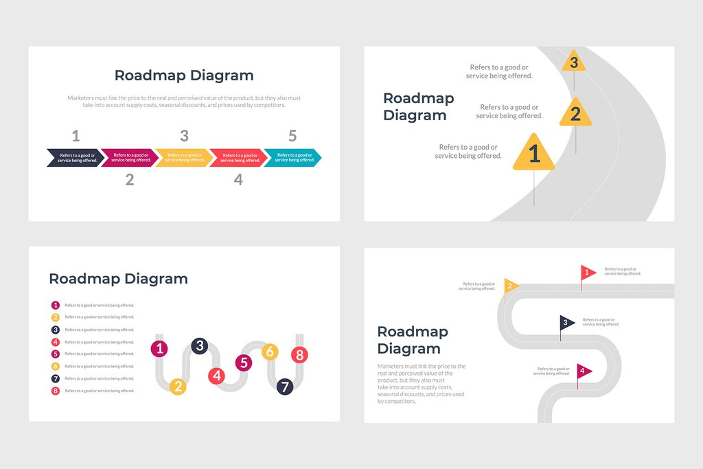 Roadmap Diagrams for Entrepreneurs
