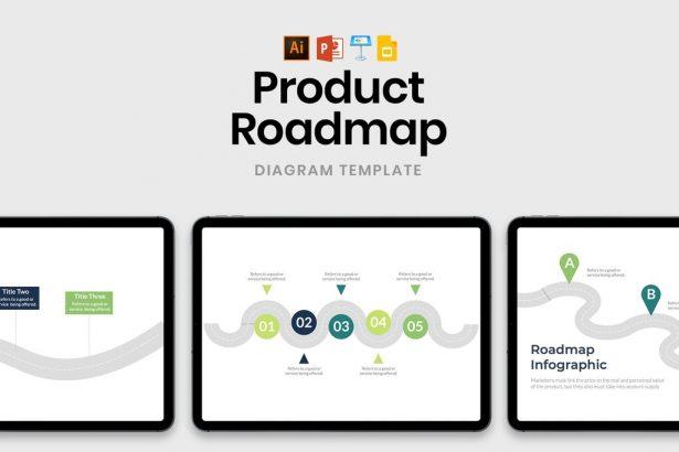 Roadmap Diagrams for Entrepreneurs