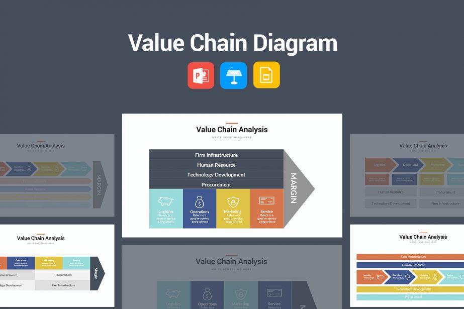 Value Chain Diagrams