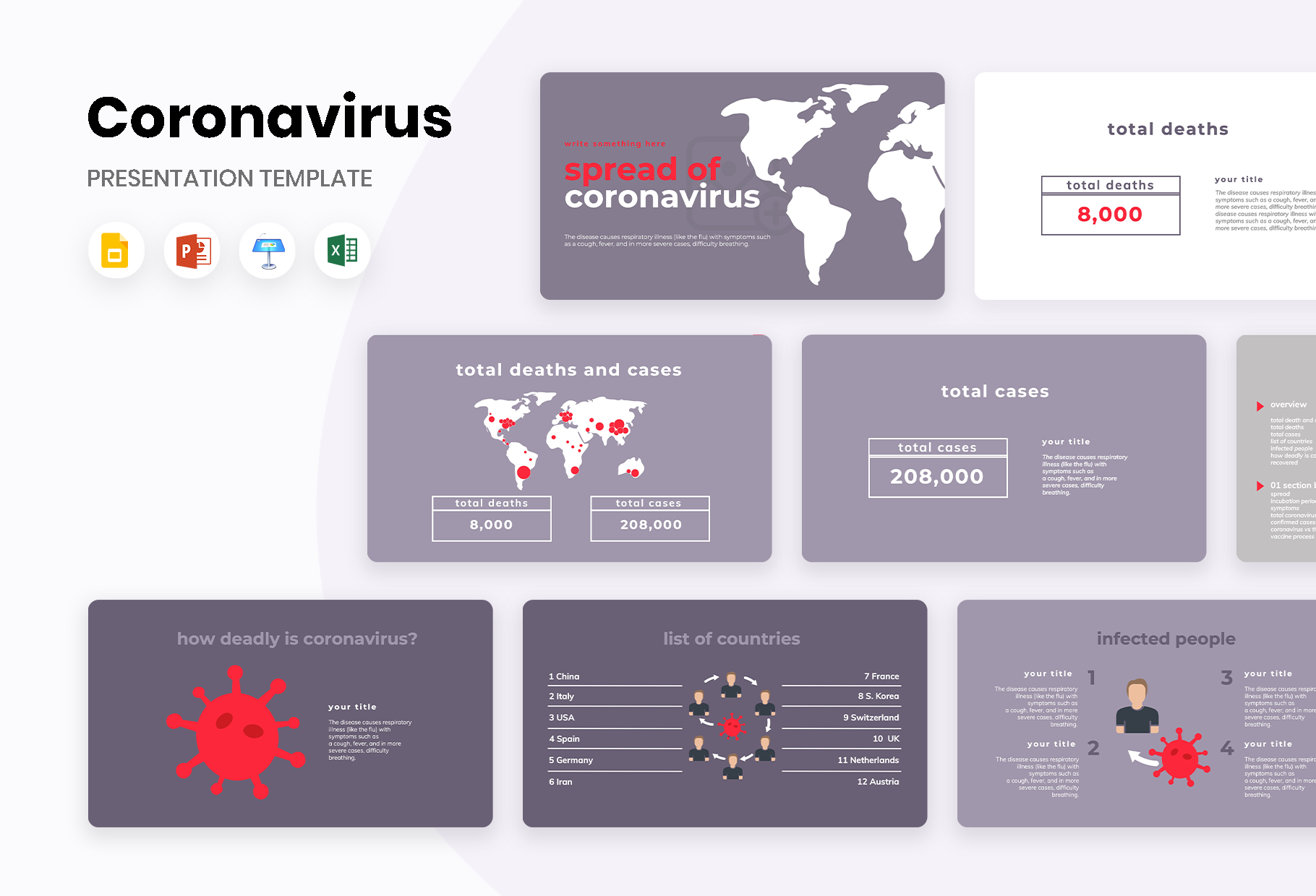 Best Coronavirus PowerPoint